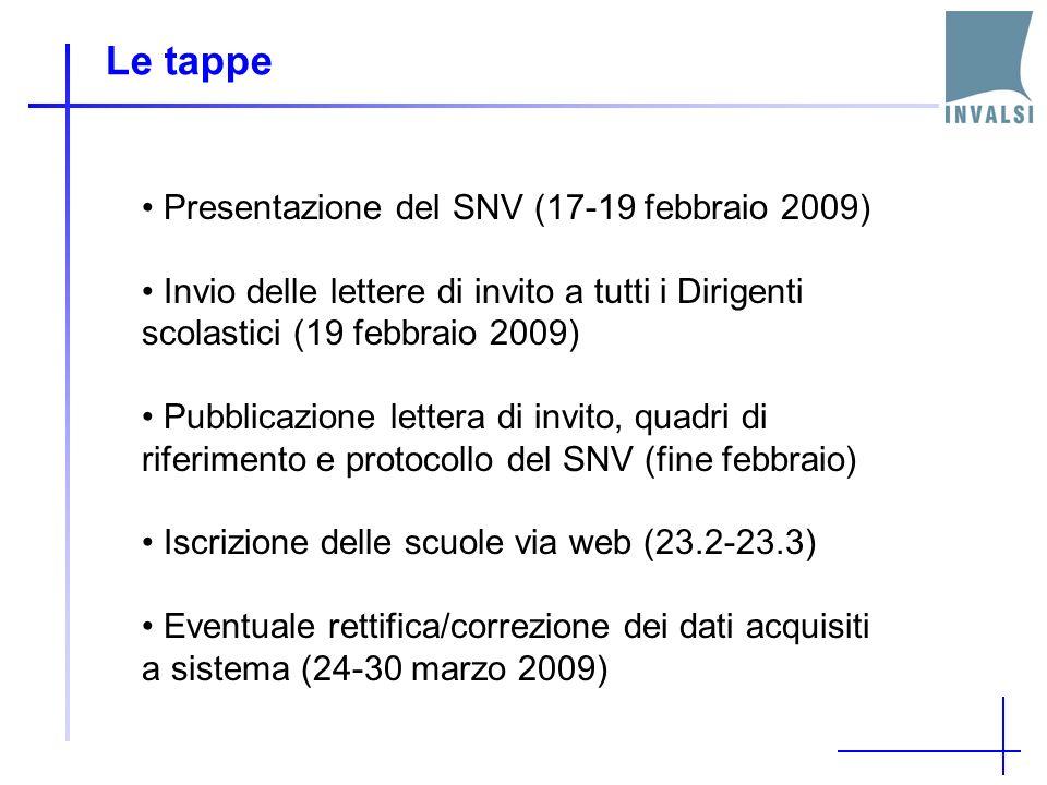 Le tappe Presentazione del SNV (17-19 febbraio 2009) Invio delle lettere di invito a tutti i Dirigenti scolastici (19 febbraio 2009) Pubblicazione let