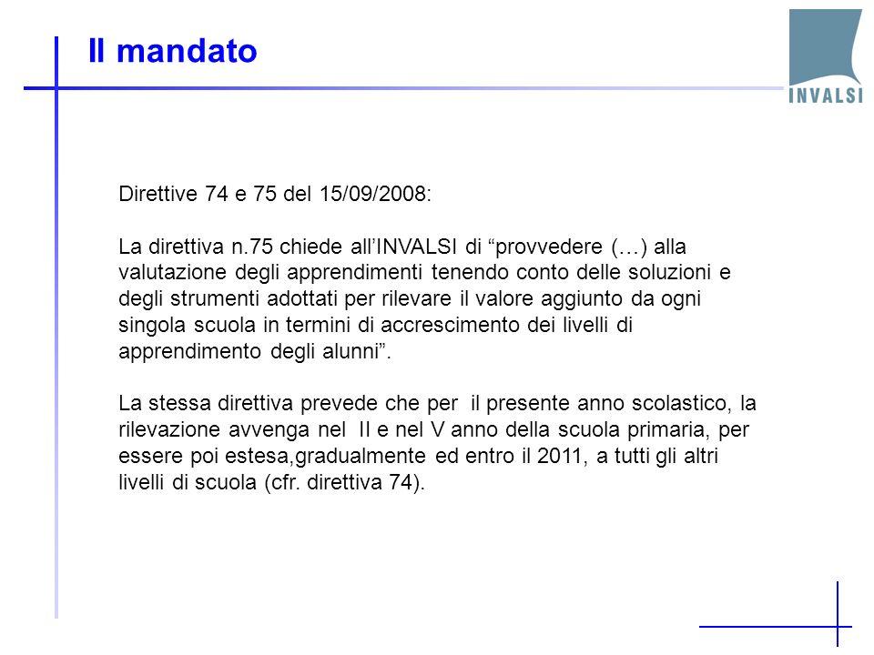Il mandato Direttive 74 e 75 del 15/09/2008: La direttiva n.75 chiede allINVALSI di provvedere (…) alla valutazione degli apprendimenti tenendo conto
