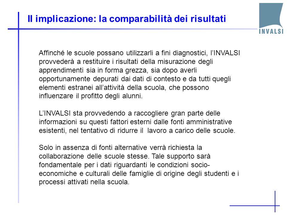 III implicazione: le scuole e gli studenti da coinvolgere LINVALSI ha chiesto a tutte le scuole di partecipare alla rilevazione.
