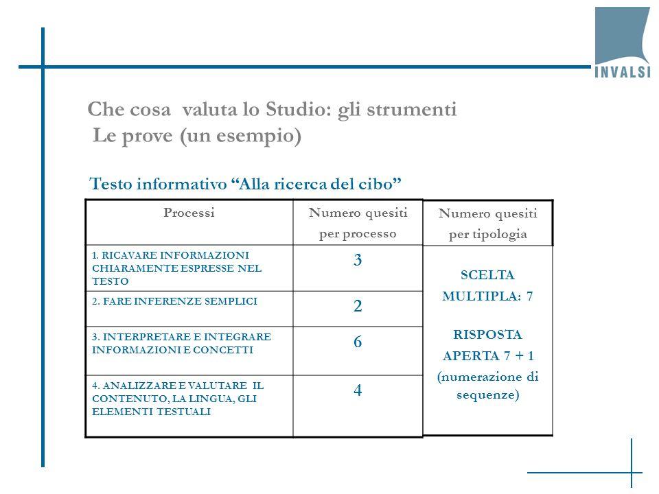 Che cosa valuta lo Studio: gli strumenti Le prove (un esempio) Testo informativo Alla ricerca del cibo ProcessiNumero quesiti per processo 1. RICAVARE