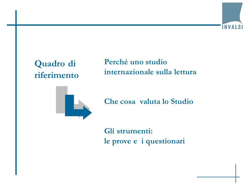 Quadro di riferimento Perché uno studio internazionale sulla lettura Che cosa valuta lo Studio Gli strumenti: le prove e i questionari