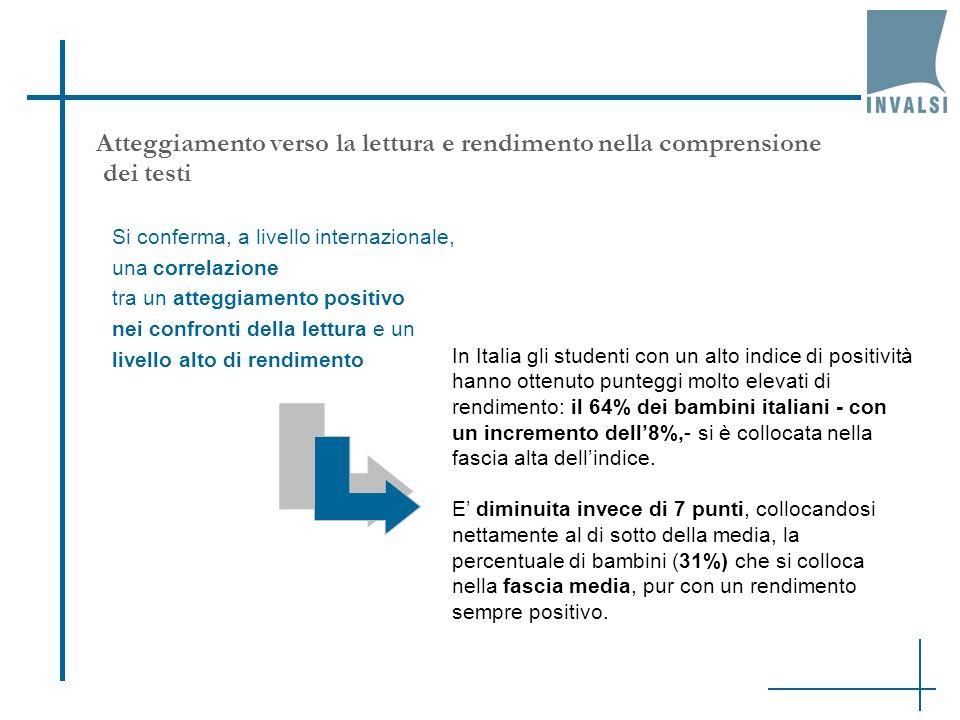 Atteggiamento verso la lettura e rendimento nella comprensione dei testi Si conferma, a livello internazionale, una correlazione tra un atteggiamento