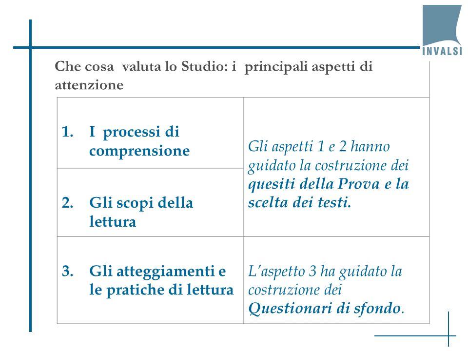 1.I processi di comprensione Gli aspetti 1 e 2 hanno guidato la costruzione dei quesiti della Prova e la scelta dei testi. 2.Gli scopi della lettura 3
