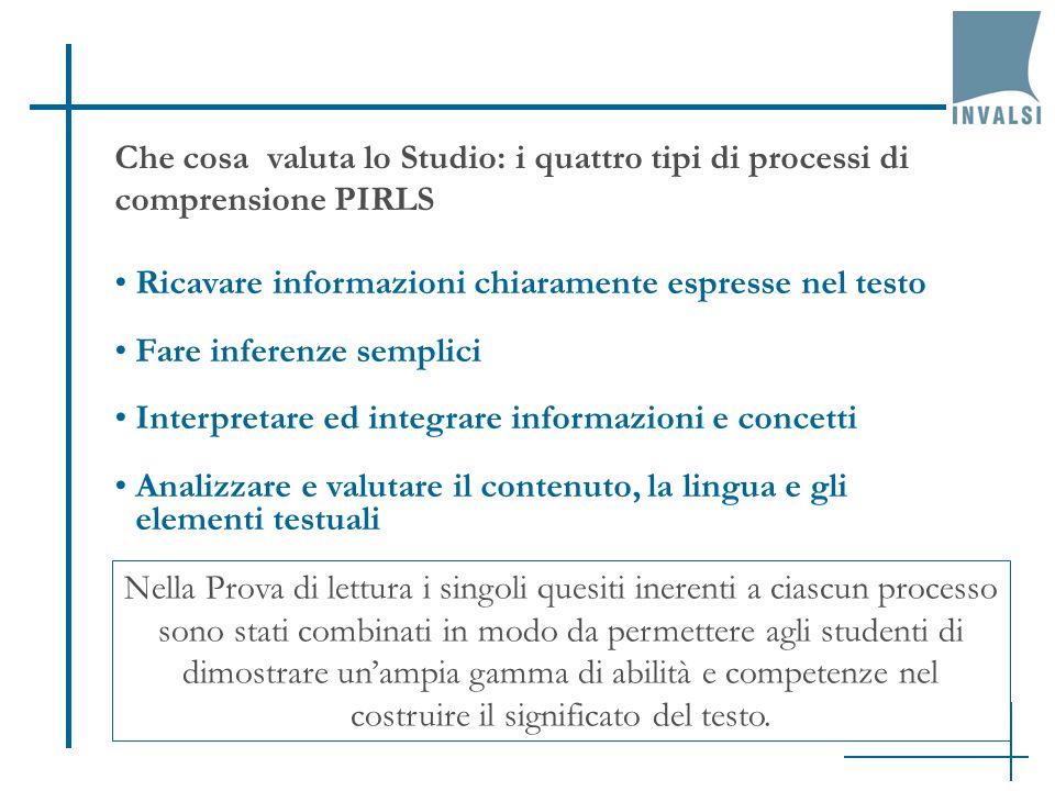 Ricavare informazioni chiaramente espresse nel testo Fare inferenze semplici Interpretare ed integrare informazioni e concetti Analizzare e valutare i