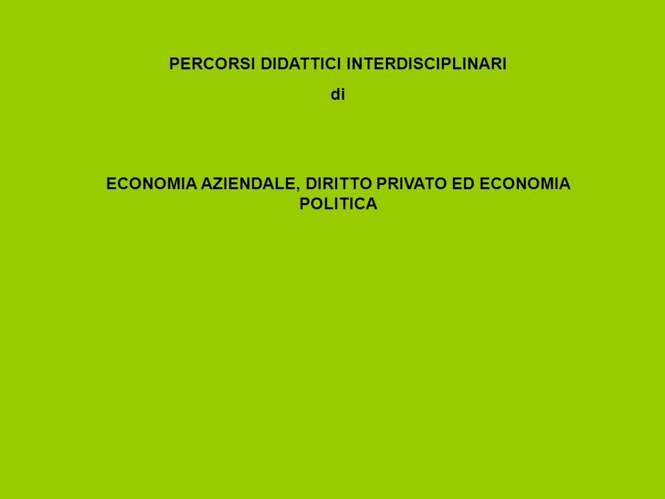 PERCORSI DIDATTICI INTERDISCIPLINARI di ECONOMIA AZIENDALE, DIRITTO PRIVATO ED ECONOMIA POLITICA
