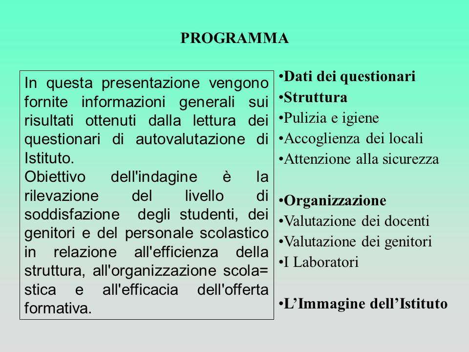 In questa presentazione vengono fornite informazioni generali sui risultati ottenuti dalla lettura dei questionari di autovalutazione di Istituto.