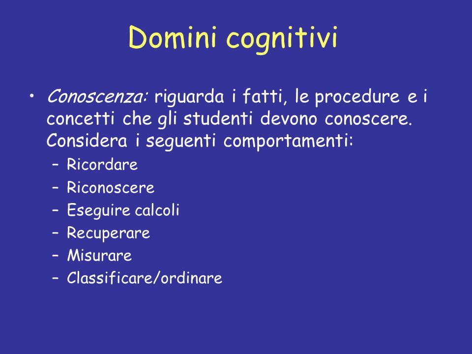 Domini cognitivi Conoscenza: riguarda i fatti, le procedure e i concetti che gli studenti devono conoscere. Considera i seguenti comportamenti: –Ricor