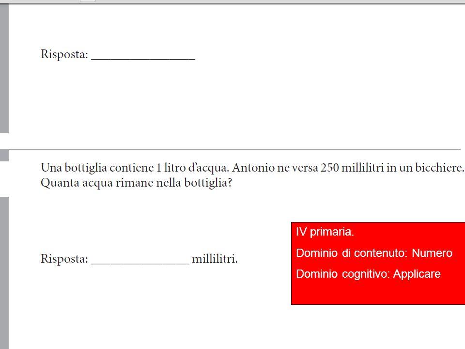 IV primaria. Dominio di contenuto: Numero Dominio cognitivo: Applicare
