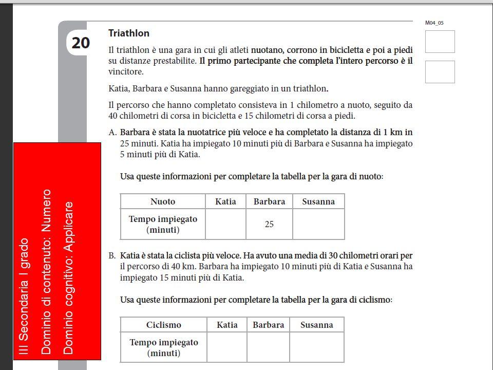 III Secondaria I grado Dominio di contenuto: Numero Dominio cognitivo: Applicare