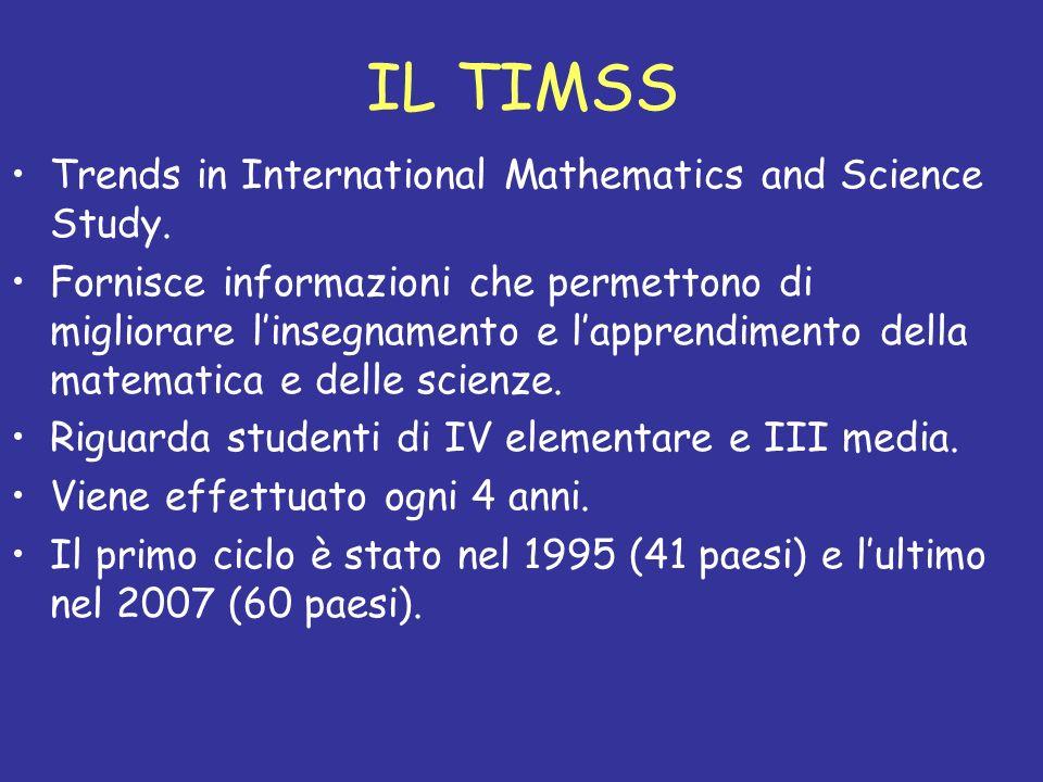 IL TIMSS Trends in International Mathematics and Science Study. Fornisce informazioni che permettono di migliorare linsegnamento e lapprendimento dell