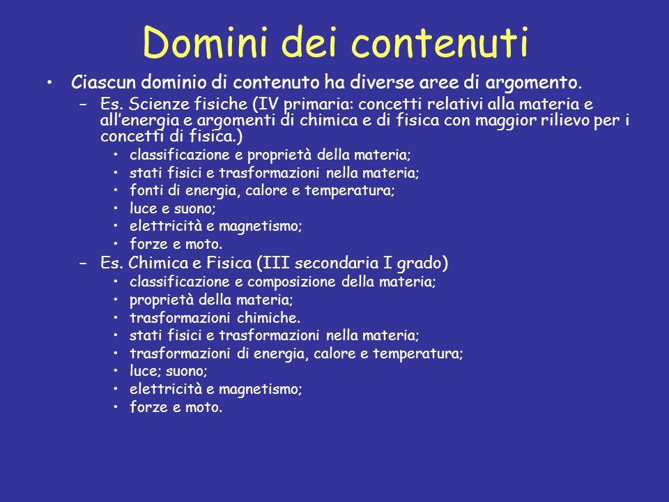 Domini dei contenuti Ciascun dominio di contenuto ha diverse aree di argomento. –Es. Scienze fisiche (IV primaria: concetti relativi alla materia e al