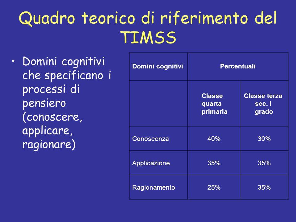 Quadro teorico di riferimento del TIMSS Domini cognitivi che specificano i processi di pensiero (conoscere, applicare, ragionare) Domini cognitiviPerc