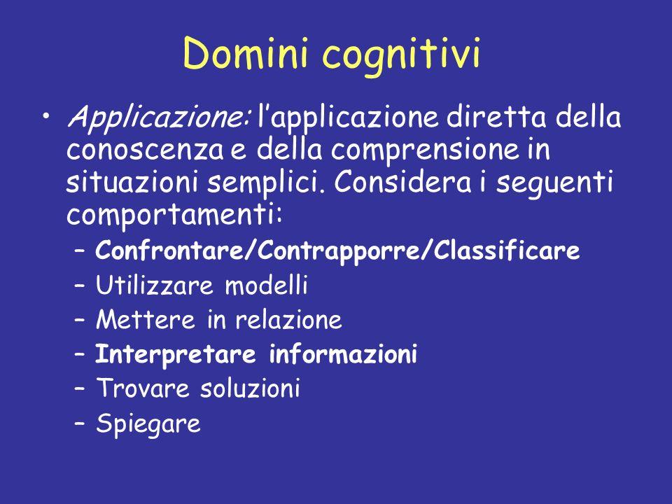 Domini cognitivi Applicazione: lapplicazione diretta della conoscenza e della comprensione in situazioni semplici. Considera i seguenti comportamenti: