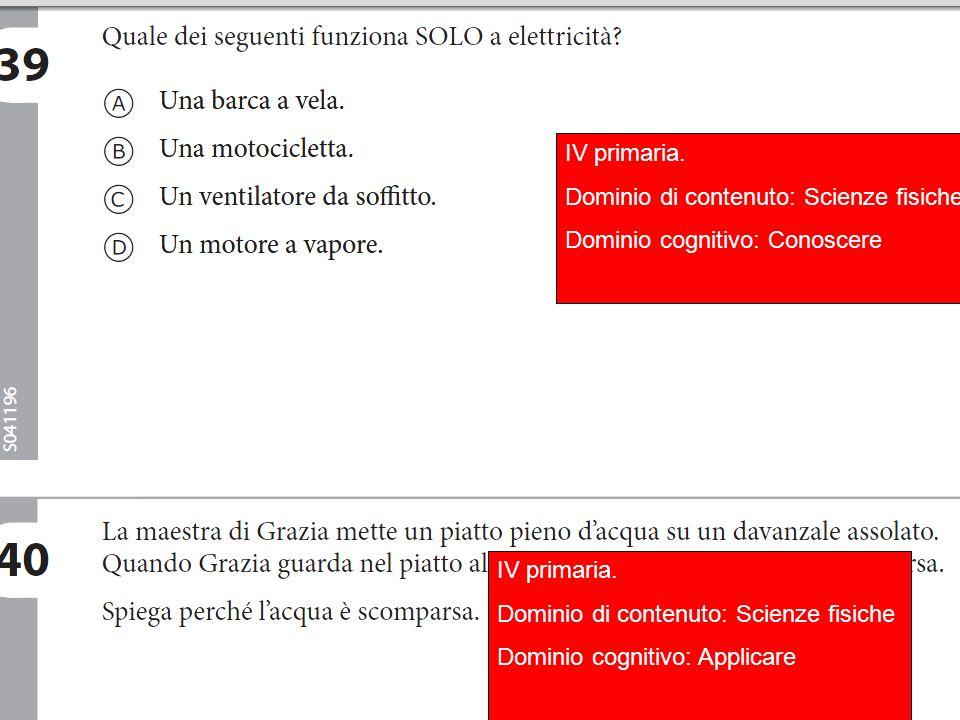 IV primaria. Dominio di contenuto: Scienze fisiche Dominio cognitivo: Conoscere IV primaria. Dominio di contenuto: Scienze fisiche Dominio cognitivo: