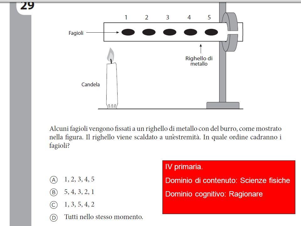IV primaria. Dominio di contenuto: Scienze fisiche Dominio cognitivo: Ragionare