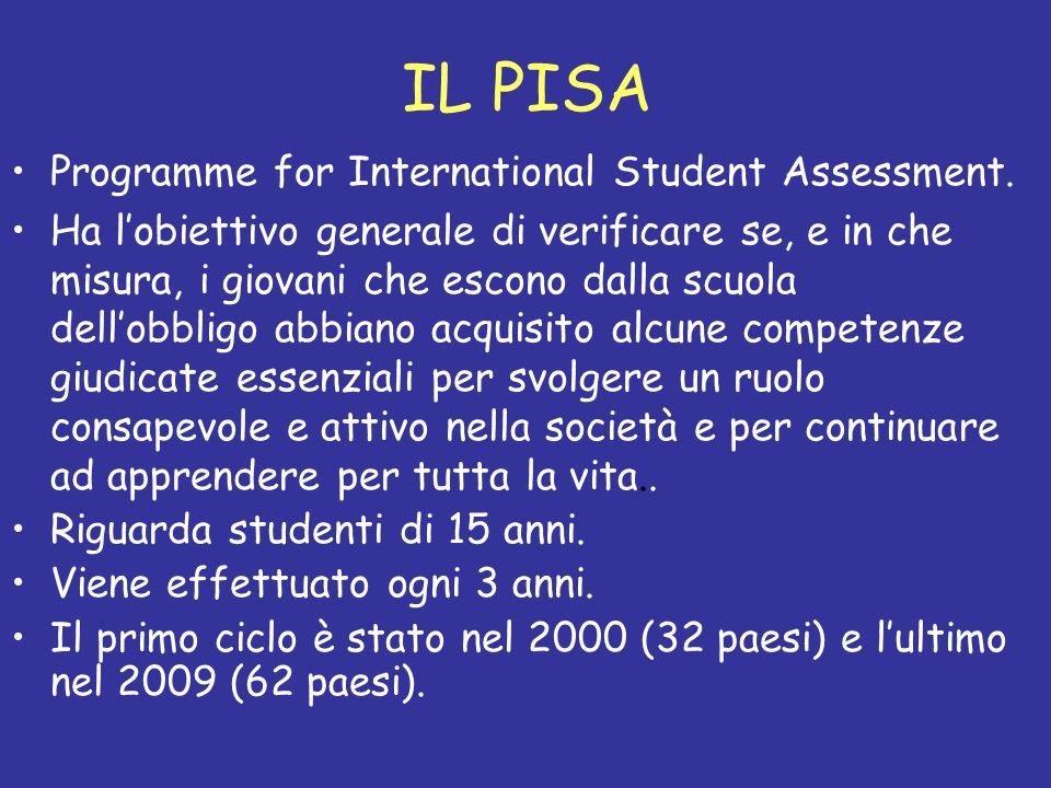 IL PISA Programme for International Student Assessment. Ha lobiettivo generale di verificare se, e in che misura, i giovani che escono dalla scuola de