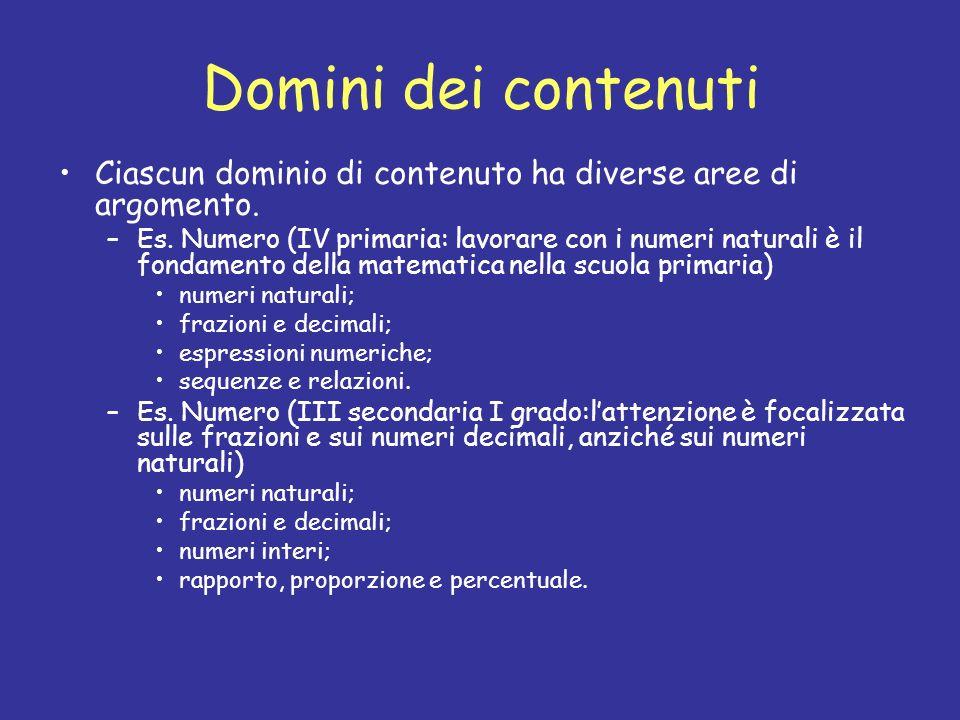 Domini dei contenuti Ciascun dominio di contenuto ha diverse aree di argomento. –Es. Numero (IV primaria: lavorare con i numeri naturali è il fondamen