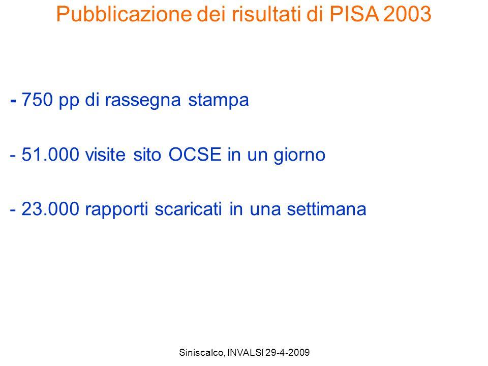 - 750 pp di rassegna stampa - 51.000 visite sito OCSE in un giorno - 23.000 rapporti scaricati in una settimana Pubblicazione dei risultati di PISA 2003