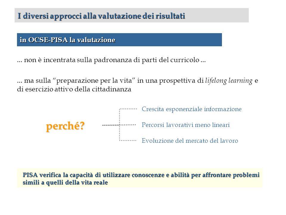 I diversi approcci alla valutazione dei risultati in OCSE-PISA la valutazione... non è incentrata sulla padronanza di parti del curricolo...... ma sul