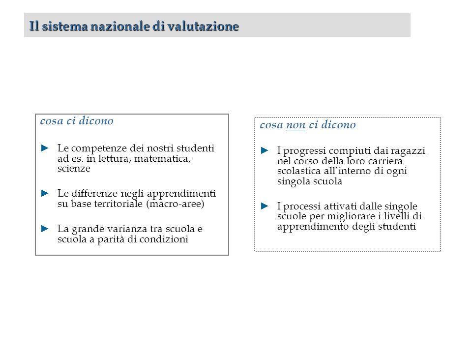 Il sistema nazionale di valutazione cosa ci dicono Le competenze dei nostri studenti ad es.
