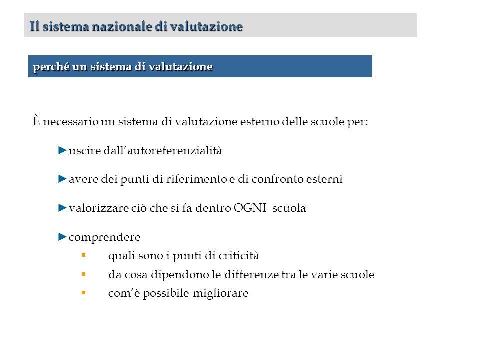 Il sistema nazionale di valutazione perché un sistema di valutazione È necessario un sistema di valutazione esterno delle scuole per: uscire dallautor