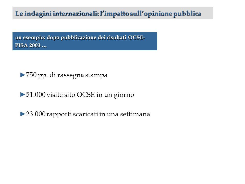 Le indagini internazionali: limpatto sullopinione pubblica un esempio: dopo pubblicazione dei risultati OCSE- PISA 2003 … 750 pp.