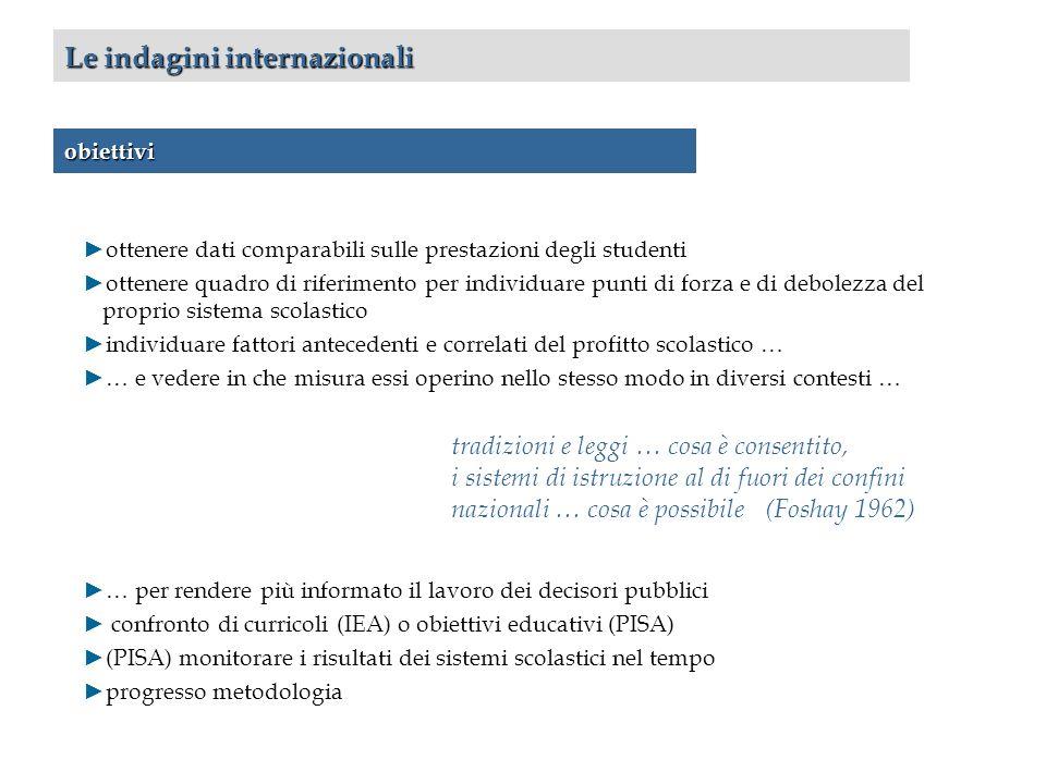 Le indagini internazionali obiettivi ottenere dati comparabili sulle prestazioni degli studenti ottenere quadro di riferimento per individuare punti d