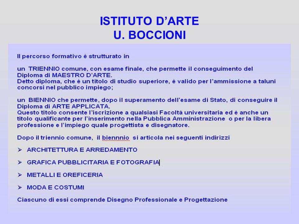 ISTITUTO DARTE U. BOCCIONI