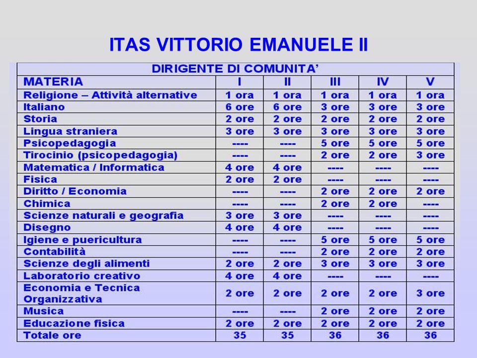 ITAS VITTORIO EMANUELE II