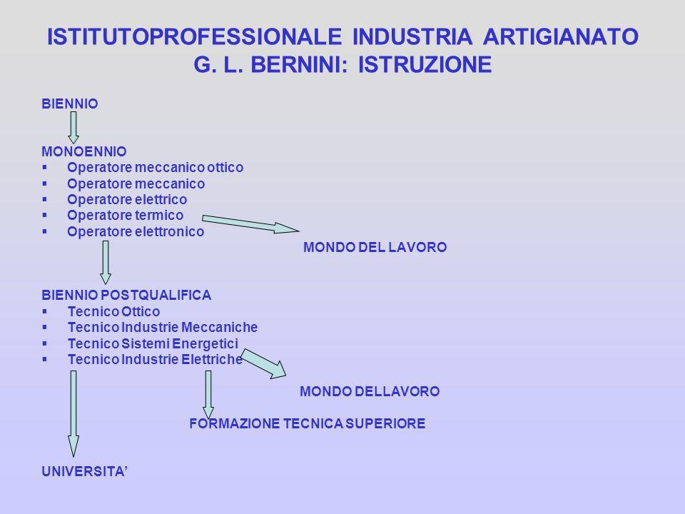 ISTITUTOPROFESSIONALE INDUSTRIA ARTIGIANATO G. L. BERNINI: ISTRUZIONE BIENNIO MONOENNIO Operatore meccanico ottico Operatore meccanico Operatore elett