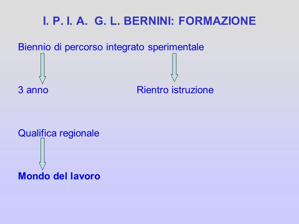 ISTITUTOPROFESSIONALE DI STATO PER I SERVIZI TURISTICI G.