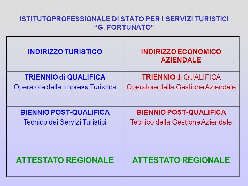 ISTITUTOPROFESSIONALE DI STATO PER I SERVIZI TURISTICI G. FORTUNATO INDIRIZZO TURISTICOINDIRIZZO ECONOMICO AZIENDALE TRIENNIO di QUALIFICA Operatore d