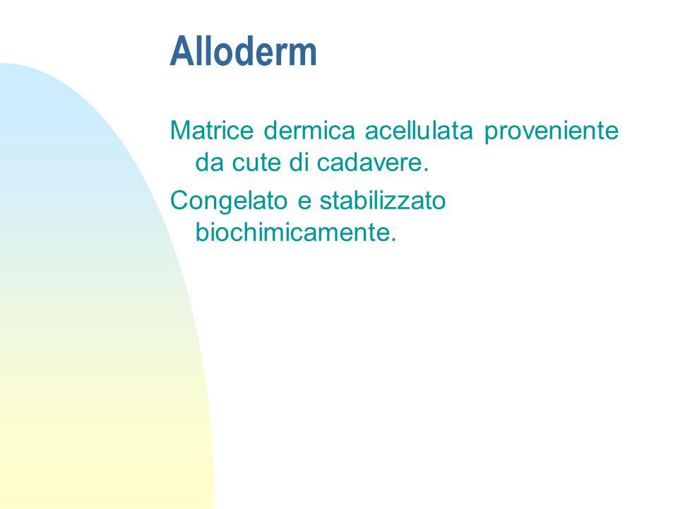 Dermagraft Approvato dalla FDA nel 2001. Utilizza fibroblasti derivati da derma di prepuzio di neonato su supporto di acido glicolico Il meccanismo di