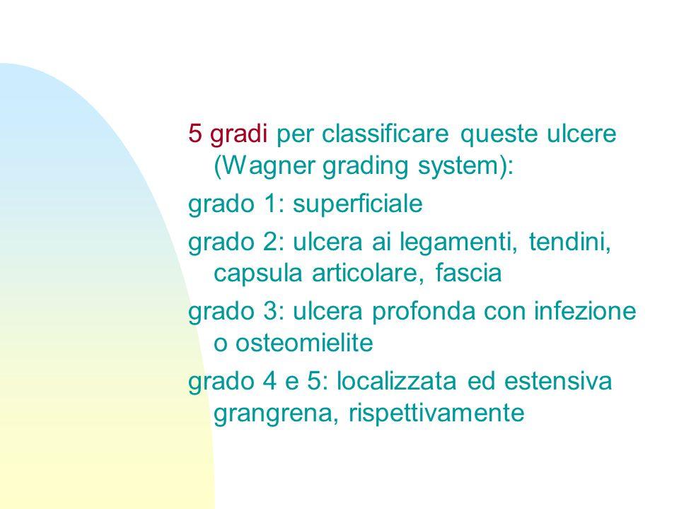 5 gradi per classificare queste ulcere (Wagner grading system): grado 1: superficiale grado 2: ulcera ai legamenti, tendini, capsula articolare, fascia grado 3: ulcera profonda con infezione o osteomielite grado 4 e 5: localizzata ed estensiva grangrena, rispettivamente