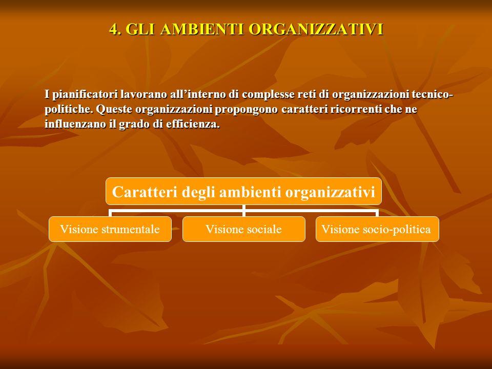 4. GLI AMBIENTI ORGANIZZATIVI I pianificatori lavorano allinterno di complesse reti di organizzazioni tecnico- politiche. Queste organizzazioni propon