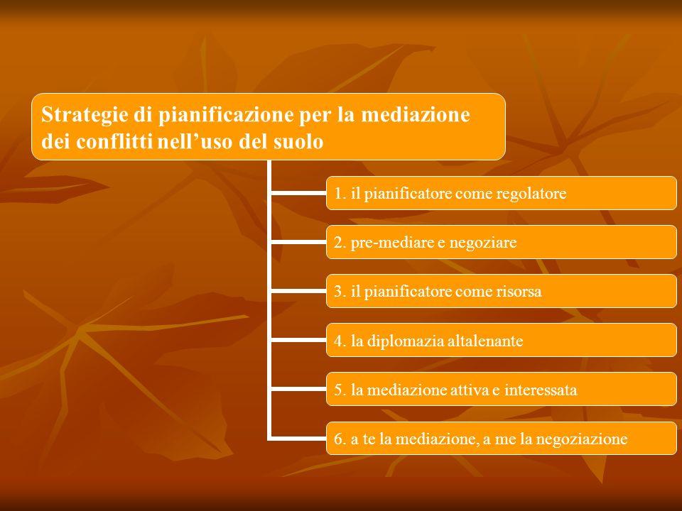 Strategie di pianificazione per la mediazione dei conflitti nelluso del suolo 1.