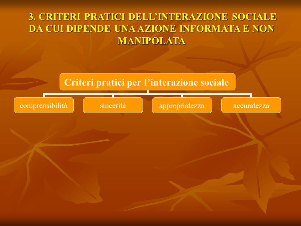 3. CRITERI PRATICI DELLINTERAZIONE SOCIALE DA CUI DIPENDE UNA AZIONE INFORMATA E NON MANIPOLATA 3.