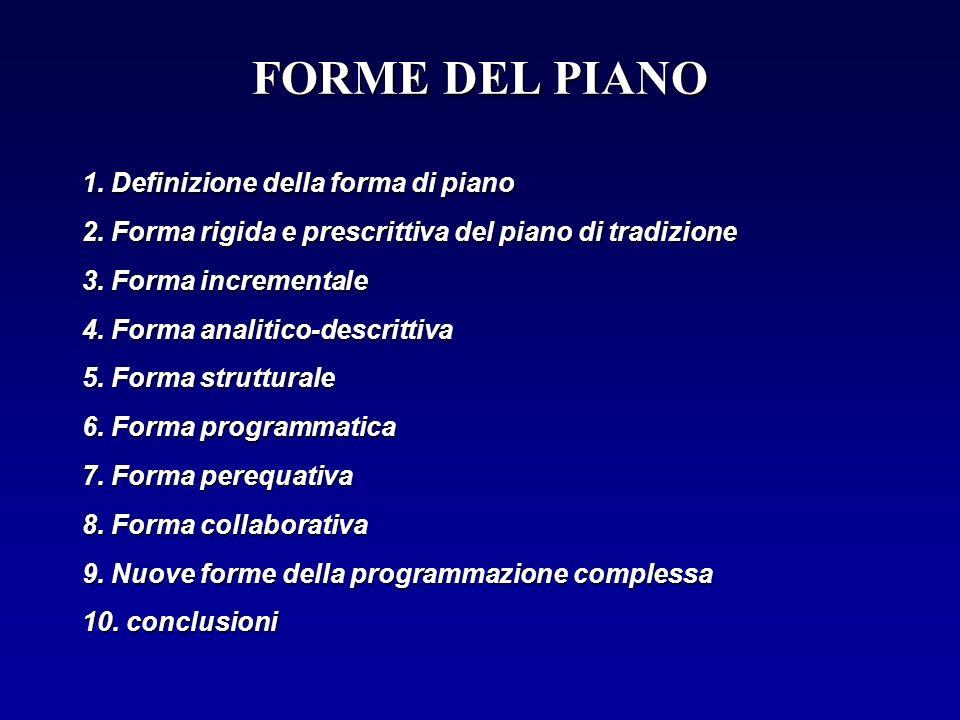FORME DEL PIANO 1. Definizione della forma di piano 2. Forma rigida e prescrittiva del piano di tradizione 3. Forma incrementale 4. Forma analitico-de