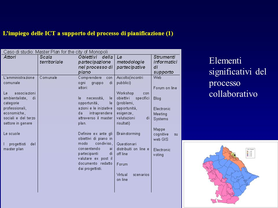 Elementi significativi del processo collaborativo Limpiego delle ICT a supporto del processo di pianificazione (1)