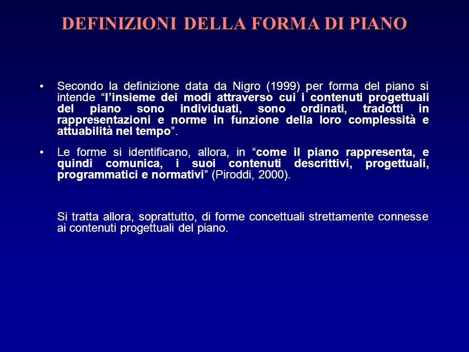 DEFINIZIONI DELLA FORMA DI PIANO Secondo la definizione data da Nigro (1999) per forma del piano si intende linsieme dei modi attraverso cui i contenuti progettuali del piano sono individuati, sono ordinati, tradotti in rappresentazioni e norme in funzione della loro complessità e attuabilità nel tempo.
