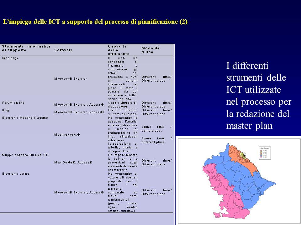 I differenti strumenti delle ICT utilizzate nel processo per la redazione del master plan Limpiego delle ICT a supporto del processo di pianificazione (2)