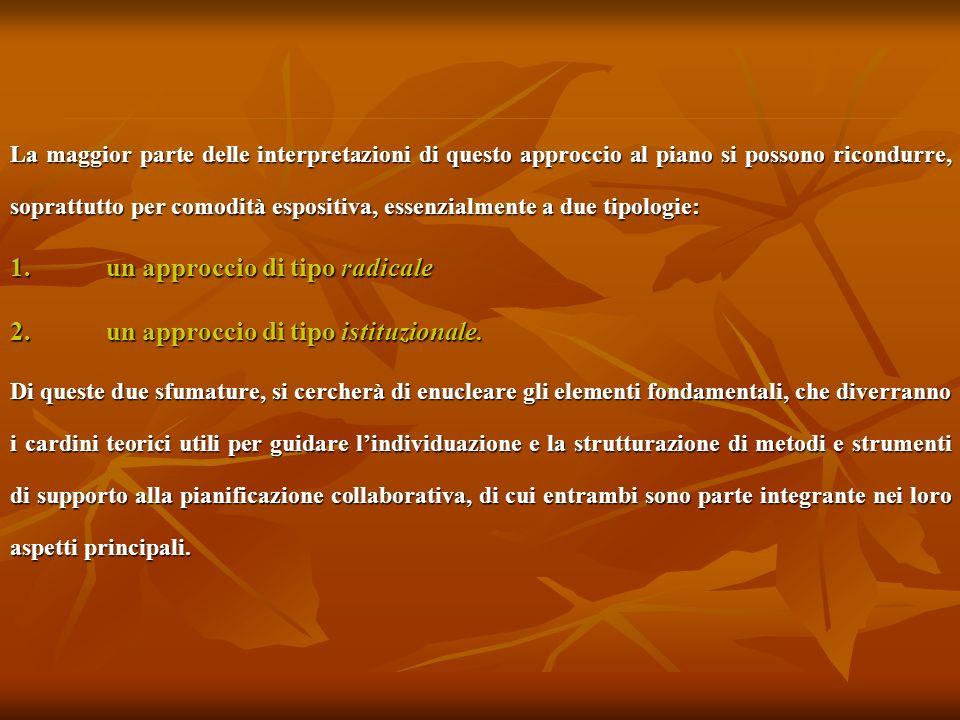 La maggior parte delle interpretazioni di questo approccio al piano si possono ricondurre, soprattutto per comodità espositiva, essenzialmente a due t