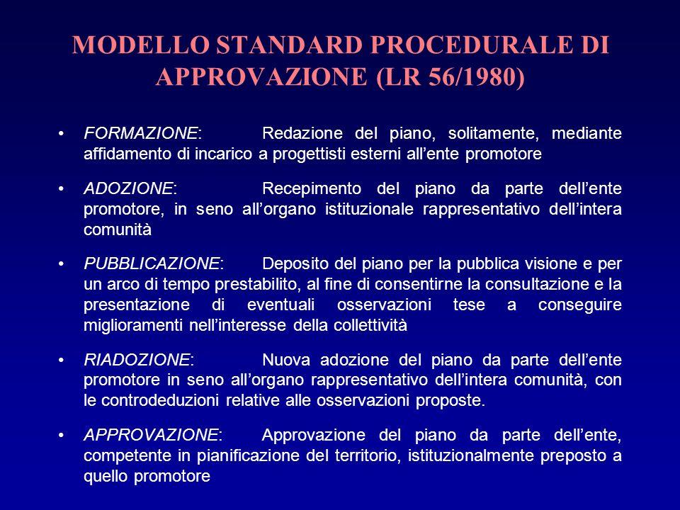 MODELLO STANDARD PROCEDURALE DI APPROVAZIONE (LR 56/1980) FORMAZIONE:Redazione del piano, solitamente, mediante affidamento di incarico a progettisti