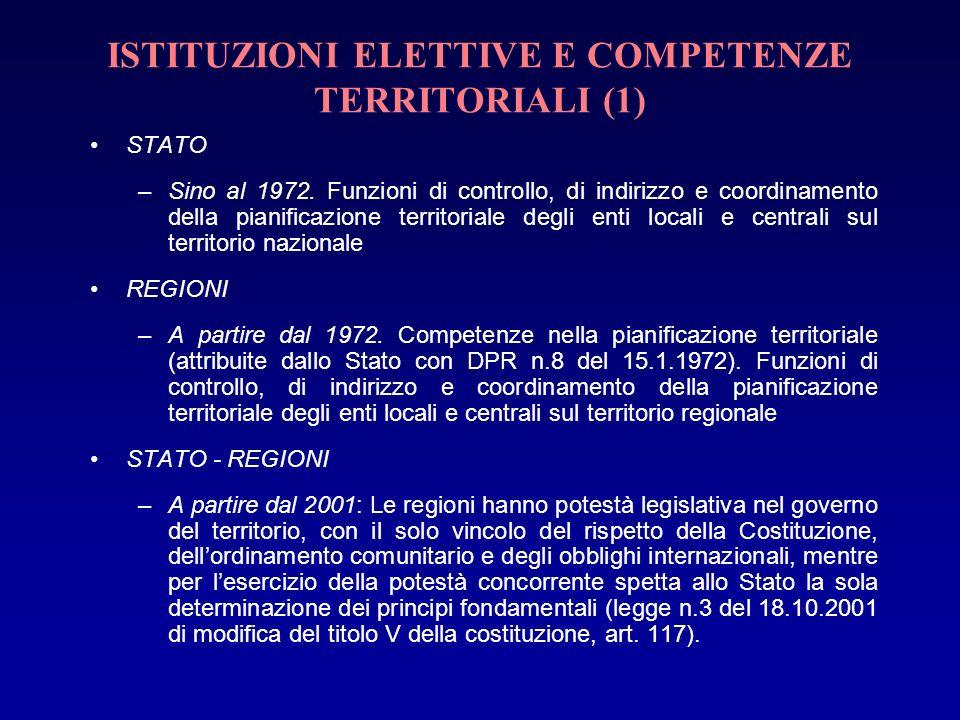 ISTITUZIONI ELETTIVE E COMPETENZE TERRITORIALI (1) STATO –Sino al 1972. Funzioni di controllo, di indirizzo e coordinamento della pianificazione terri