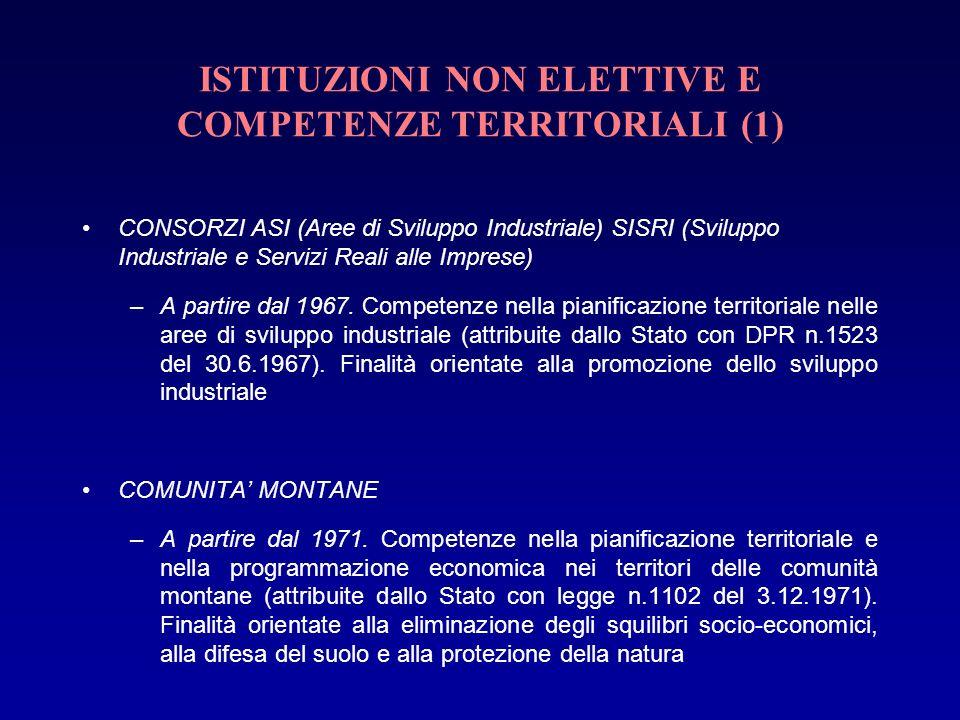 ISTITUZIONI NON ELETTIVE E COMPETENZE TERRITORIALI (1) CONSORZI ASI (Aree di Sviluppo Industriale) SISRI (Sviluppo Industriale e Servizi Reali alle Im