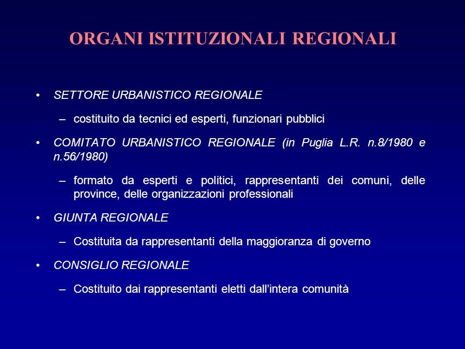 ORGANI ISTITUZIONALI REGIONALI SETTORE URBANISTICO REGIONALE –costituito da tecnici ed esperti, funzionari pubblici COMITATO URBANISTICO REGIONALE (in