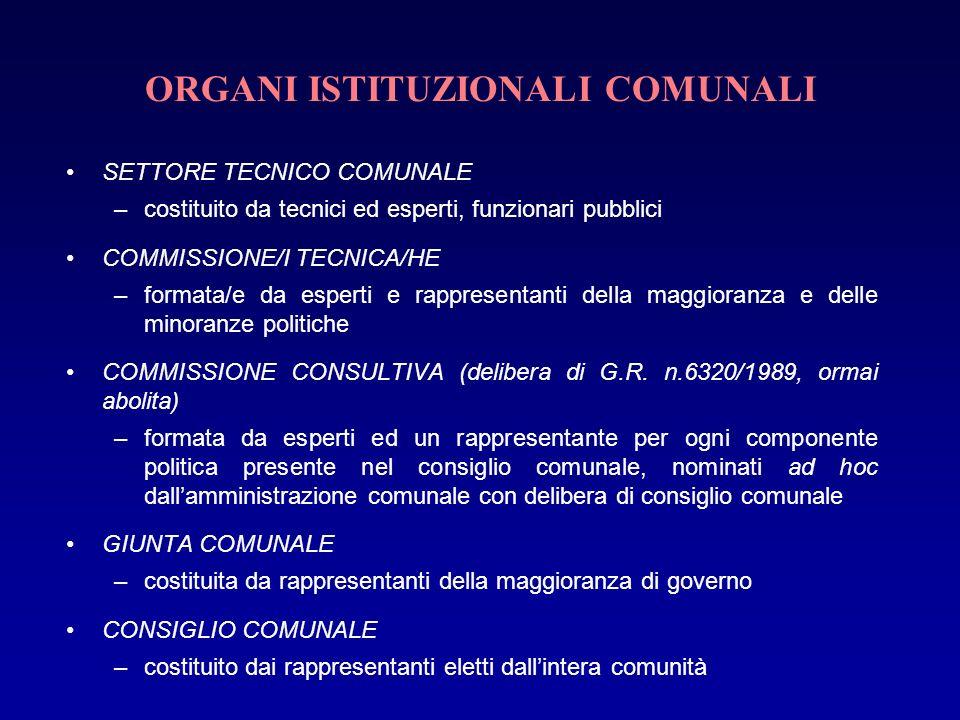ORGANI ISTITUZIONALI COMUNALI SETTORE TECNICO COMUNALE –costituito da tecnici ed esperti, funzionari pubblici COMMISSIONE/I TECNICA/HE –formata/e da e