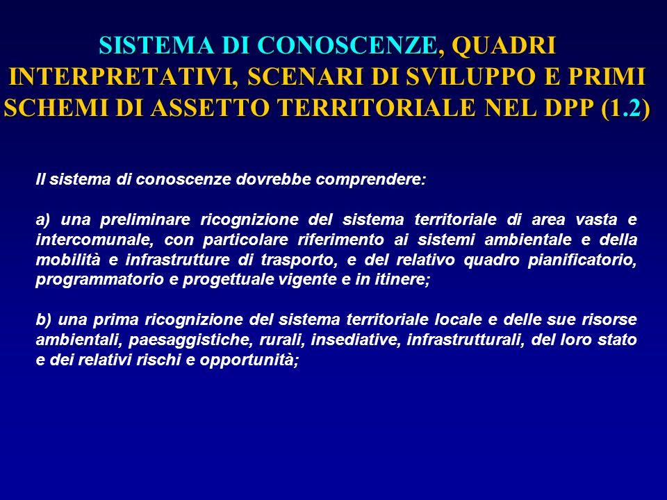 SISTEMA DI CONOSCENZE, QUADRI INTERPRETATIVI, SCENARI DI SVILUPPO E PRIMI SCHEMI DI ASSETTO TERRITORIALE NEL DPP (1.3) 1.