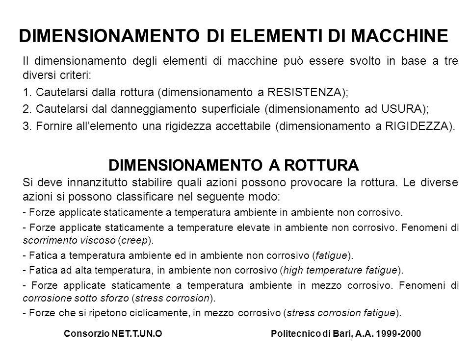 Consorzio NET.T.UN.OPolitecnico di Bari, A.A. 1999-2000 DIMENSIONAMENTO DI ELEMENTI DI MACCHINE Il dimensionamento degli elementi di macchine può esse