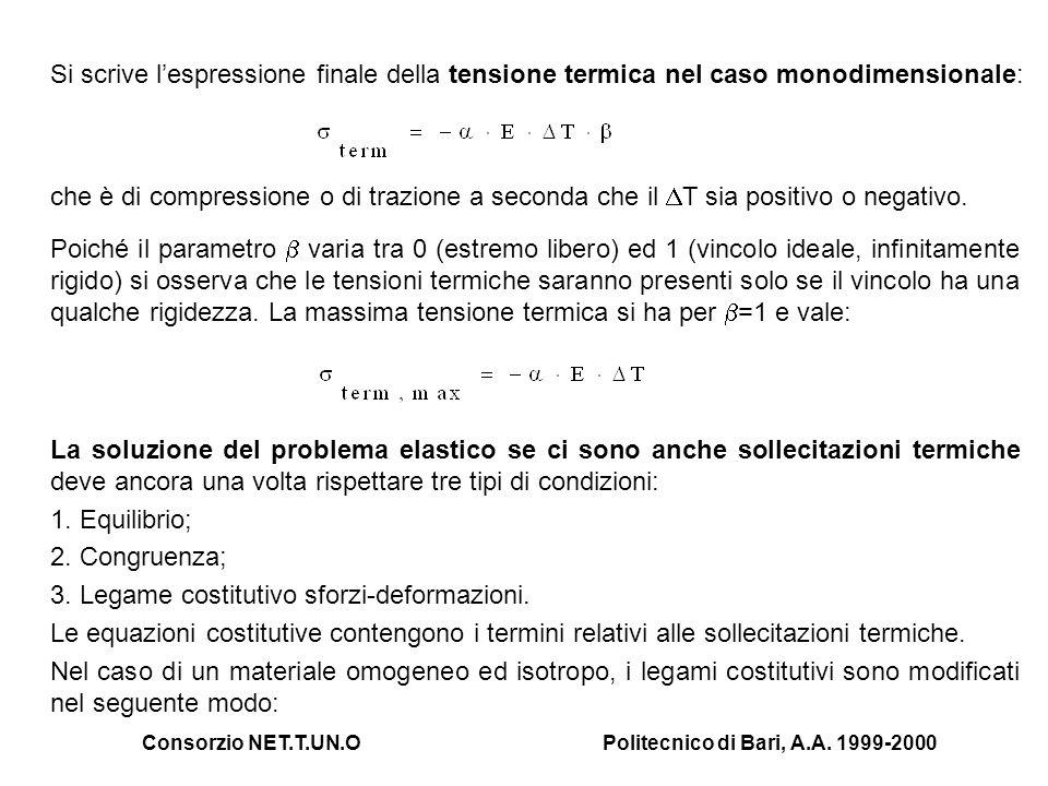 Consorzio NET.T.UN.OPolitecnico di Bari, A.A. 1999-2000 Si scrive lespressione finale della tensione termica nel caso monodimensionale: Poiché il para